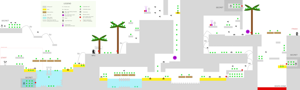 Platformer Level Prototype1024